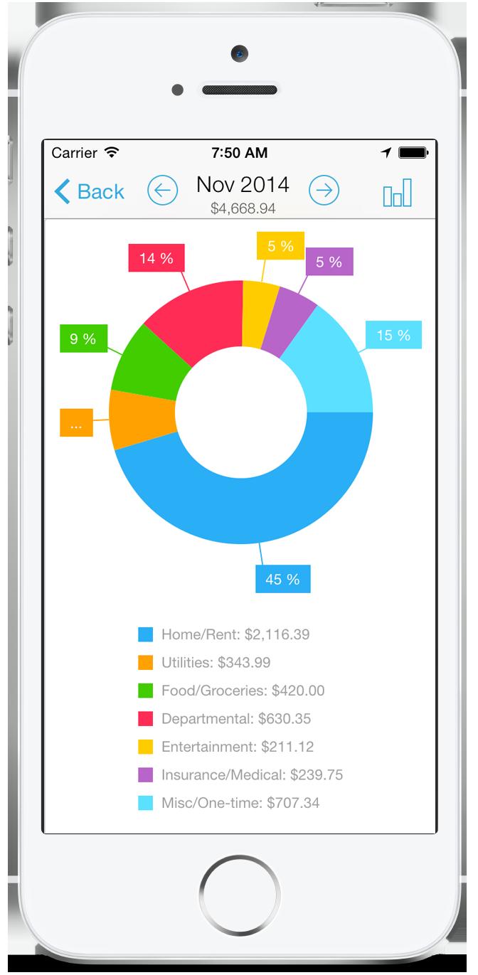 HomeBudget Expense Management Software For The Home
